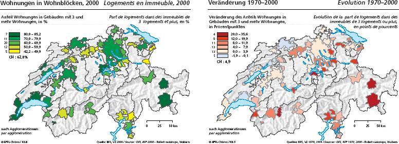 Switzerland- no transformation