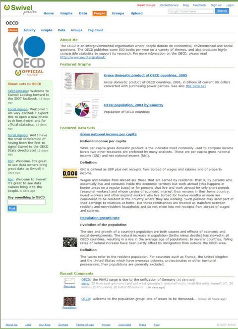 Swivel,OECD