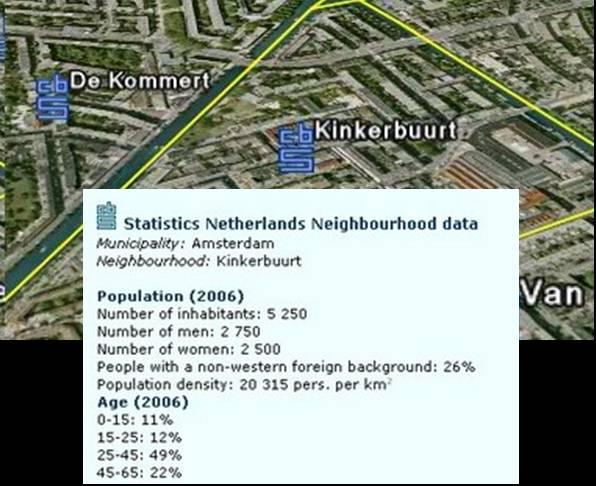 Neighbourhoodinformation