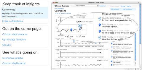 Screenshot Swivel Business features
