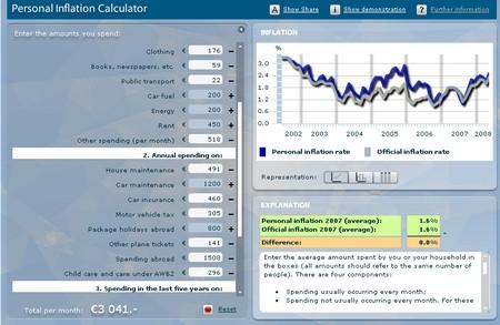 CBS-inflation-calculator
