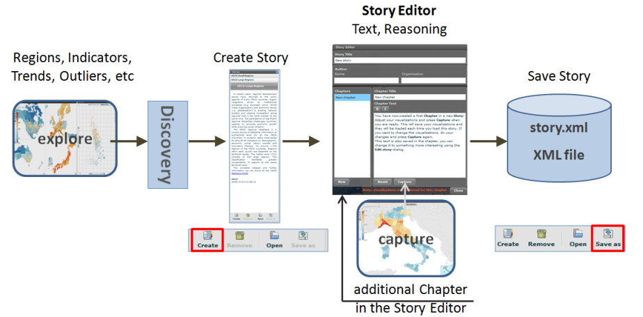 create-story-scenario1