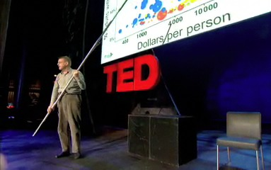 Hans Rosling presents using old-style pointer