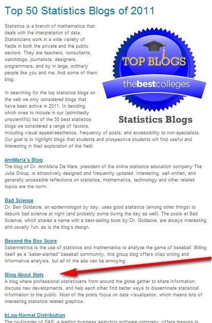 interesting statistics topics