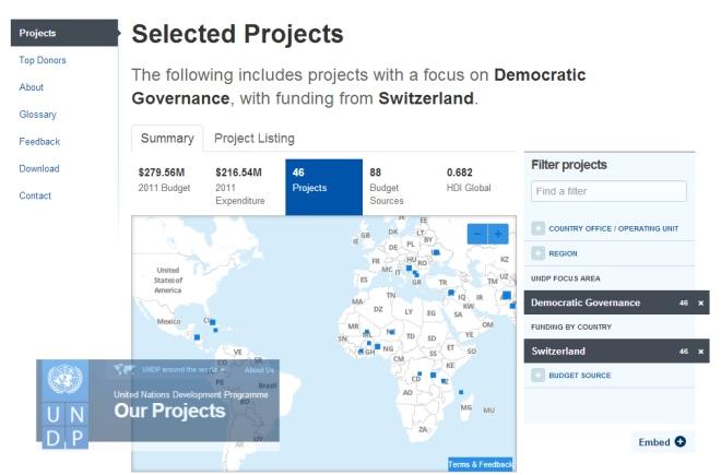 2012-12-01-UNDP-overlay