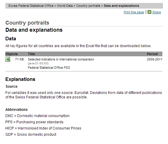 2013-03-09_countryportr-explanations-downloadxls