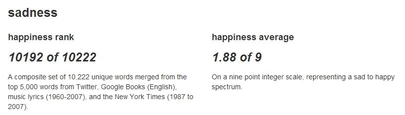 2013-05-04-sadhappiness