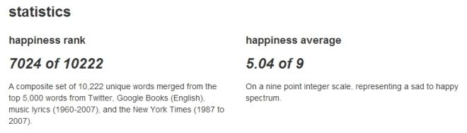 2013-05-04_statisticalhappiness