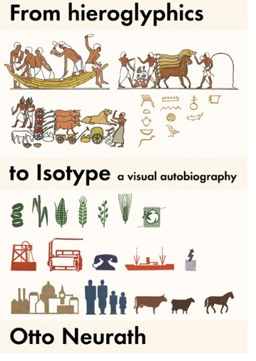 Infographics and ISOTYPE and NSIs