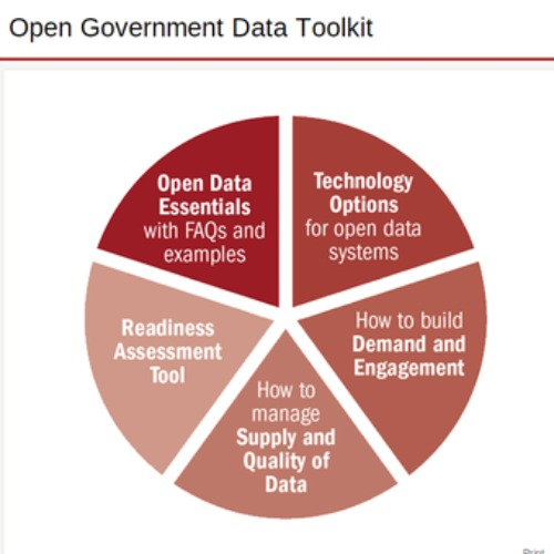 Open Data Literacy