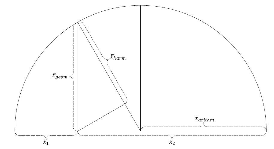 2013-08-19_mathmeans