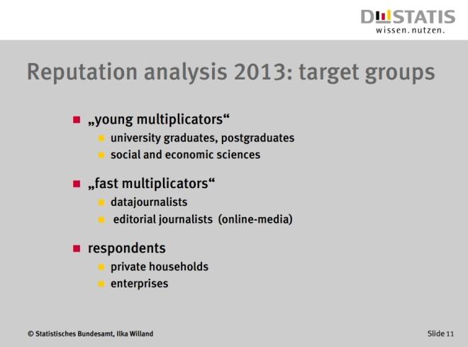 2013-09-28_Willand-targetgroups