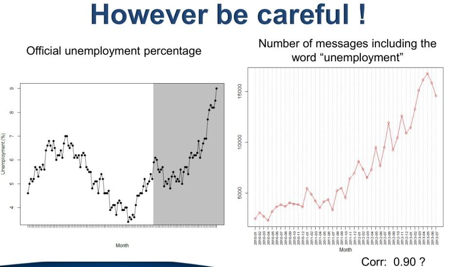 2014-01-25_smunemployment