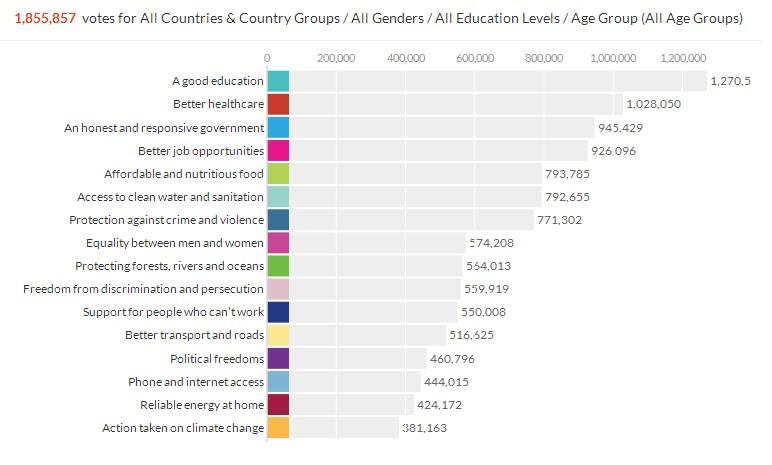 2014-04-26_My_World-results