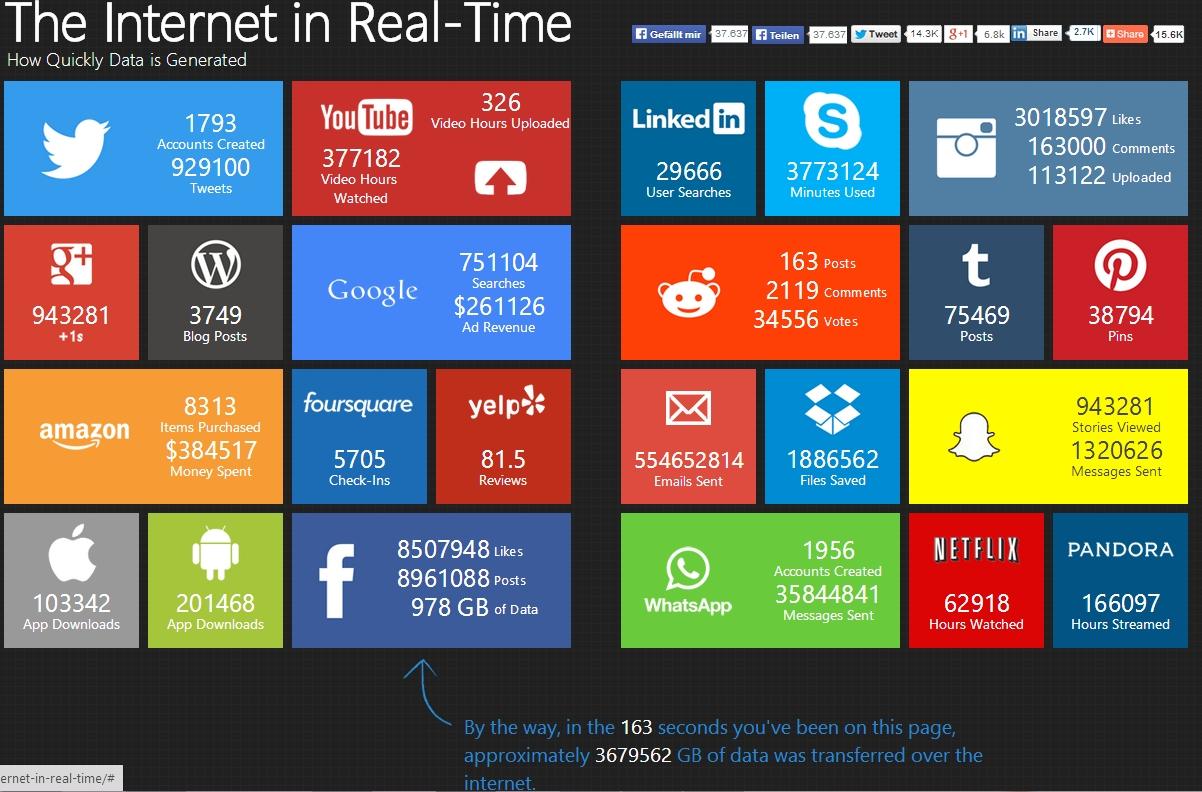 2014-06-04_internet