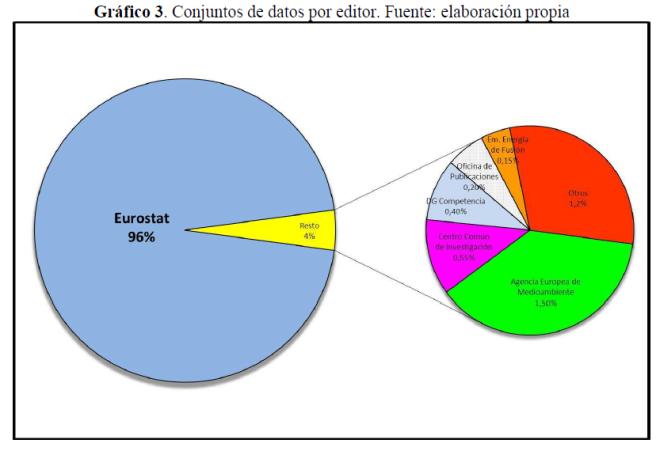2014-07-30_EUPortal-Editores