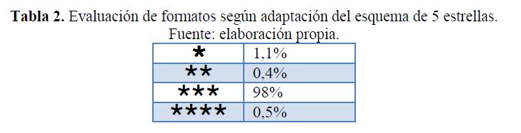 2014-07-30_EuPortal-formatos
