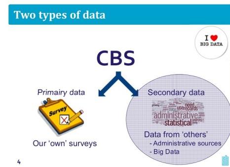 2015-05-23_cbs-datatypes