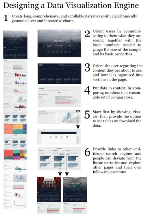 snip_datausa-design